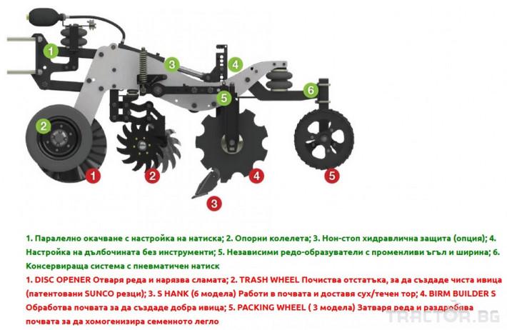 Култиватори SLY StripCat II 1 - Трактор БГ